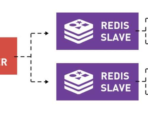 Redis Open Source – What You Need to Know